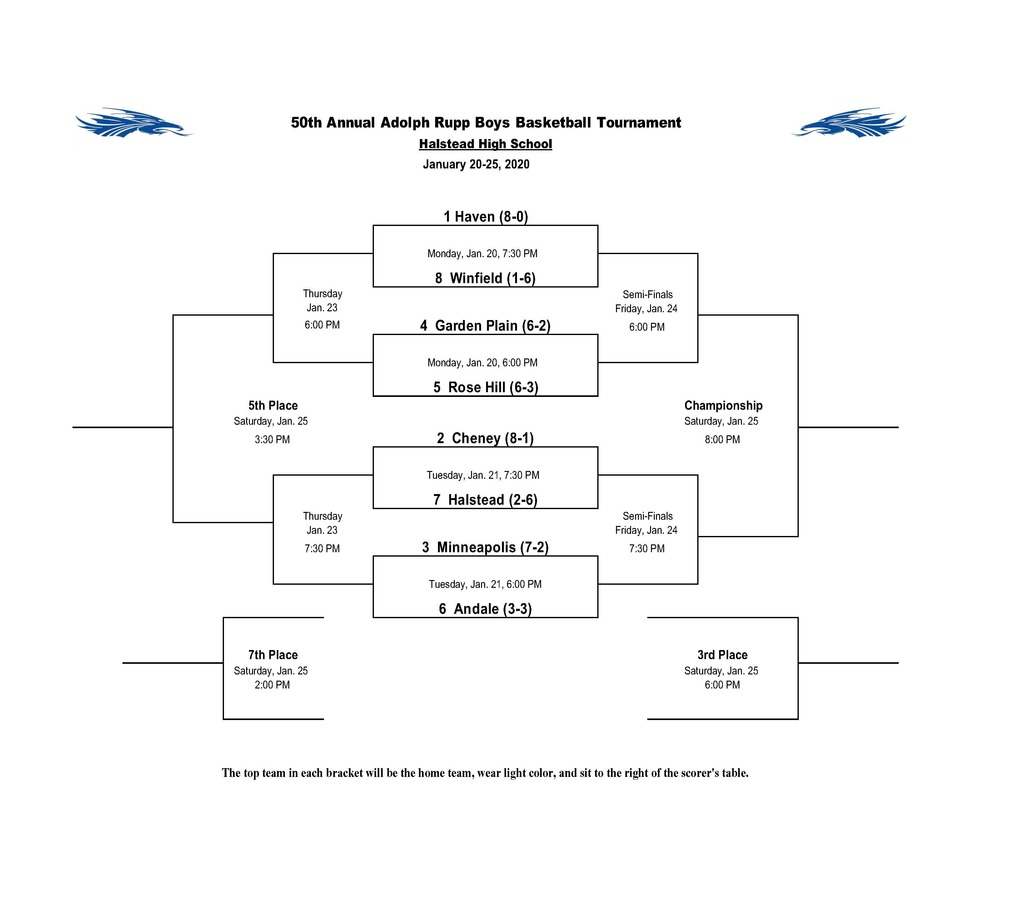 The Haven Boys Basketball Team will play Monday night in the Rupp Tournament
